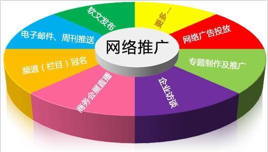 唐山网站优化